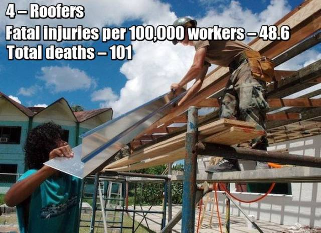 What Are The Most Fatal Civilian Jobs In The US?