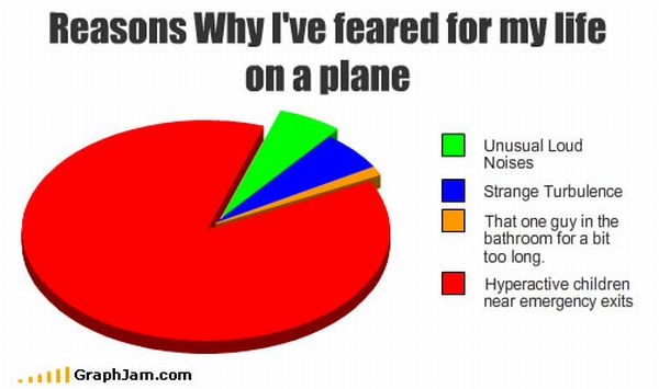 Funny charts (40 images)